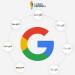 Constant Evolution Google Iconic Logo